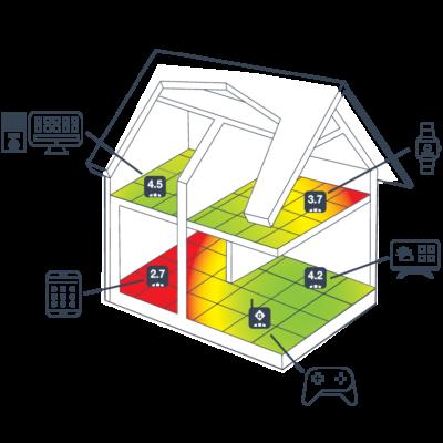 Whole Home WiFi House
